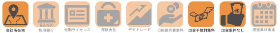 ネクストトップオプションの9段階評価アイコン