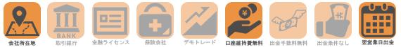 ソニックオプションの9段階評価アイコン