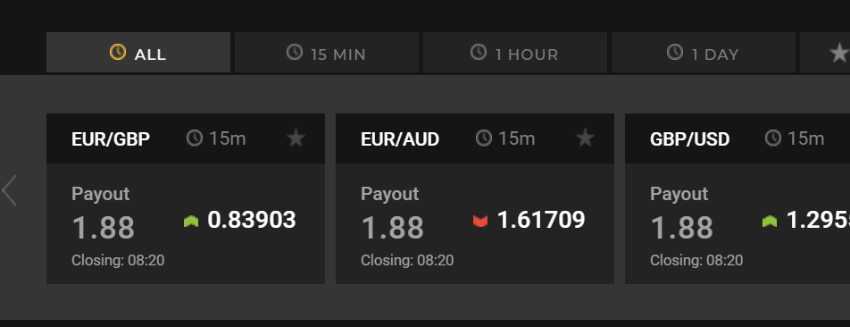 ハイローオーストラリアの全通貨ペア