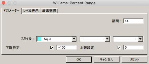ウィリアムズ%Rの設定